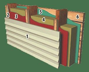 технология строительства стен
